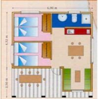 Blueprint Bungalows